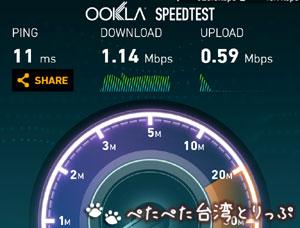 iTaiwan(九份老街)の通信速度