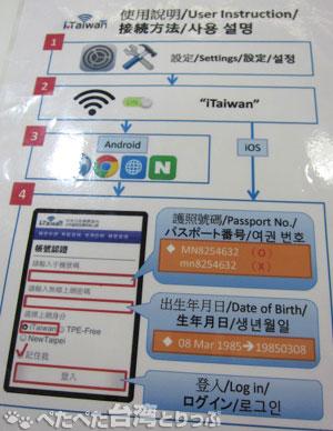iTaiwanの設定方法(日本語表記付)