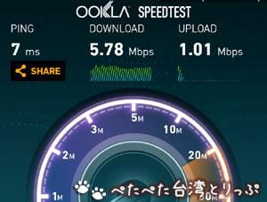 太平洋SOGO無料Wi-Fiの通信速度