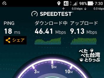 台灣大哥大プリペイドSIM(4G LTE)の通信速度