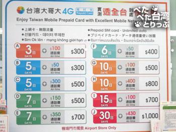台湾大哥大の料金プラン