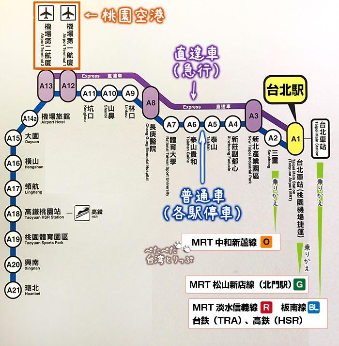 桃園空港MRT 路線図