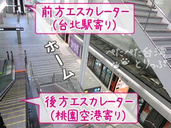 桃園空港MRT 台北駅ホーム