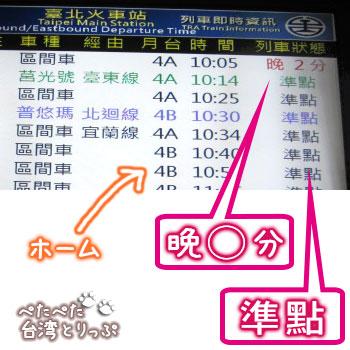 台北駅で瑞芳行きを確認