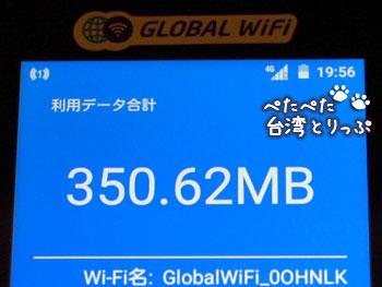 グローバルWiFiのデータ使用量