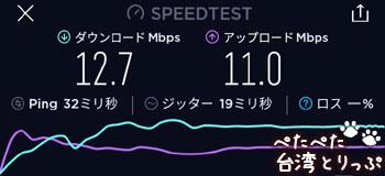 グローバルWiFiの速度計測(九份)