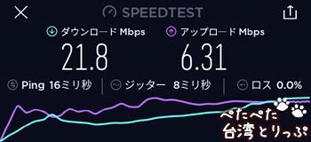 グローバルWiFiの速度計測(中山駅)