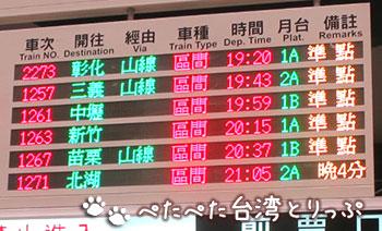 九份から台北への帰り方(基隆立ち寄り編)