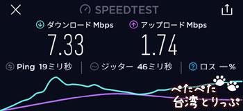 Qスクエア フリーWi-Fiの通信速度