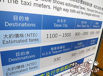 桃園空港のタクシー料金表